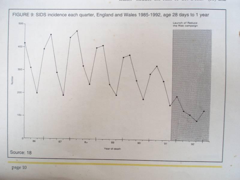 sudden_infant_death_syndrome_graph_statistics.jpg - 37.19 kB